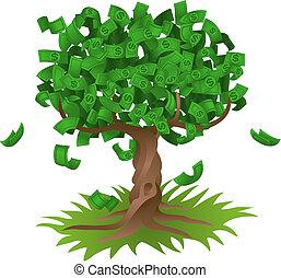 生長, 錢樹