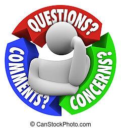 用戶支持, comments, 圖形, 涉及, 問題