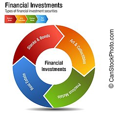 真正, 金融, 財產, 契約, 金屬, 圖表, 股票, 投資, 類型