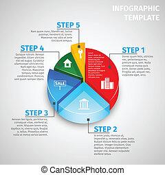 真正, infographic, 餅, 財產, 圖表