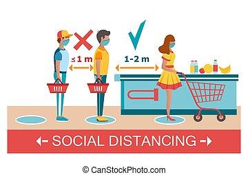矢量, 他們。, 醫學, distancing, icon., -, 預防, 人們, 面罩, 保持, cart., 社會, 建議, 米, 安全, 2, covid-19., 傳播, 距離, 在之間, 超級市場, 1, 籃, 購買者