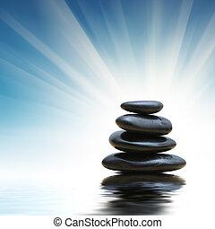 石頭, 禪, 堆