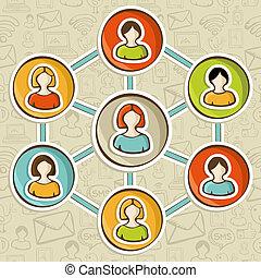 社會, 銷售, 相互作用, 网絡, 在網上