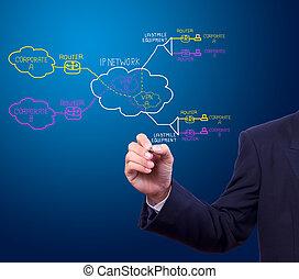 私人, 寫, 事務, 网絡, 實際上, 人, 手, 概念