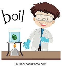 科學實驗, 詞, 沸騰