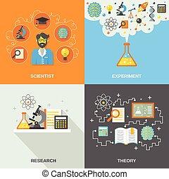 科學, 研究, 套間