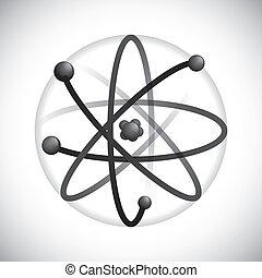 科學, 設計