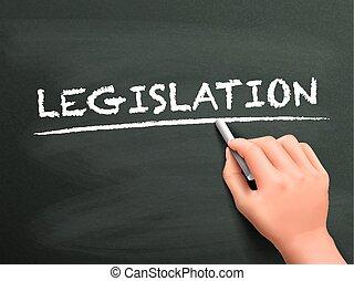 立法, 寫話, 手