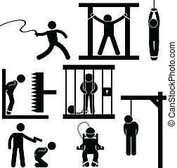 符號, 執行, 處罰, 折磨
