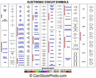 符號, 電子電路