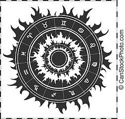 符號, 黃道帶, 矢量