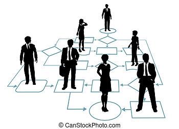 管理, 事務, 過程, 解決, 隊, 流程圖