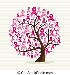 粉紅色, 層, eps10, 容易, 癌症, 樹, 組織, editing., 矢量, 胸部, 文件, ribbons., 概念性, 意識