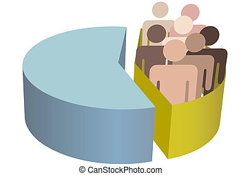 組, 少數, 人們, 餅形圖, 人口