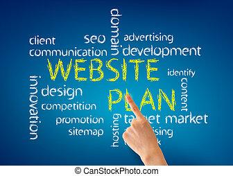 網站, 計劃