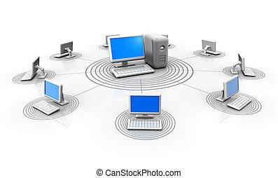 網路伺服器