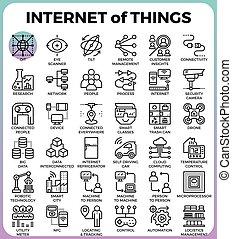 :, 網際網路, 事情, 圖象, iot, 概念