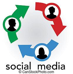 网絡, 人們, 媒介, 箭, 連接, 社會