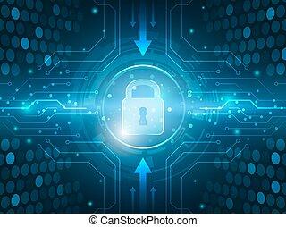 网絡, 摘要, 全球, 背景。, 革新, 安全, 技術