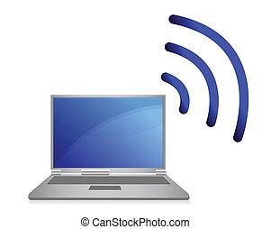 网絡, 無線, wi-fi