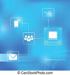 聯网, 技術, 背景