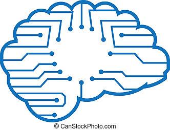 腦子, 芯片