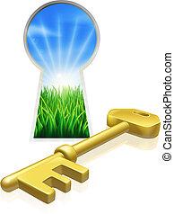自由, 概念, 鑰匙
