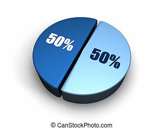 藍色, -, 百分之, 餅形圖, 50