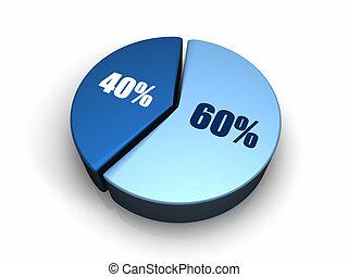 藍色, 百分之, -, 餅, 40, 圖表, 60