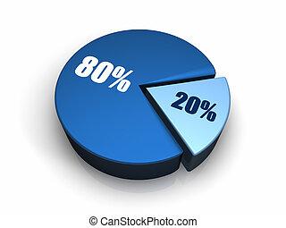 藍色, 20, -, 百分之, 餅形圖, 80