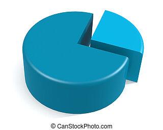 藍色, 25, 百分之, 餅形圖