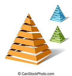 螺旋, 金字塔