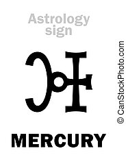 行星, 水銀, astrology: