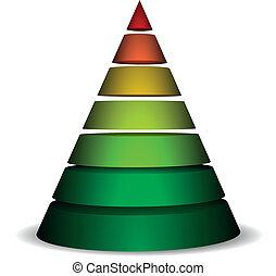 被切成薄片, 金字塔, 圓錐