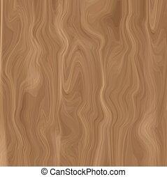 被風格化, 木 紋理