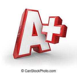 規定值, 偉大, 反饋, 等級, a+, 得分, 加上, 頂部