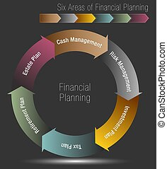 計劃, 六, 財政圖表, 區域