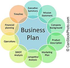 計劃, 圖形, 管理, 事務