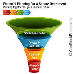 計劃, 退休, 金融, 安全, 圖表