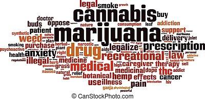詞, 大麻, 雲