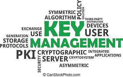 詞, 管理, -, 雲, 鑰匙