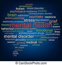 詞, 精神, 成形, 腦子, 健康, 雲