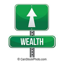 詞, 財富, 路標