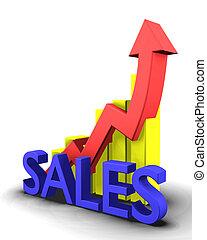 詞, 銷售, 圖表, 統計數字
