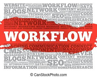 詞, 雲, 工作流程