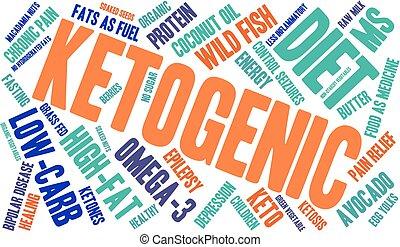詞, 雲, ketogenic