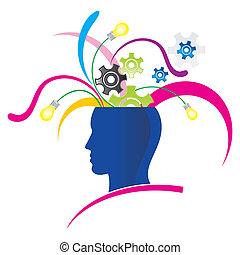 認為, 創造性