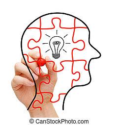 認為, 概念, 創造性