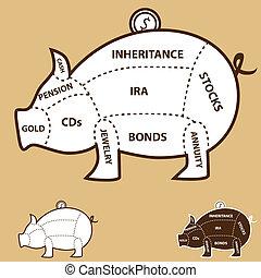 豬一般的銀行, 圖表