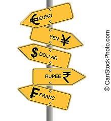 貨幣, 方向